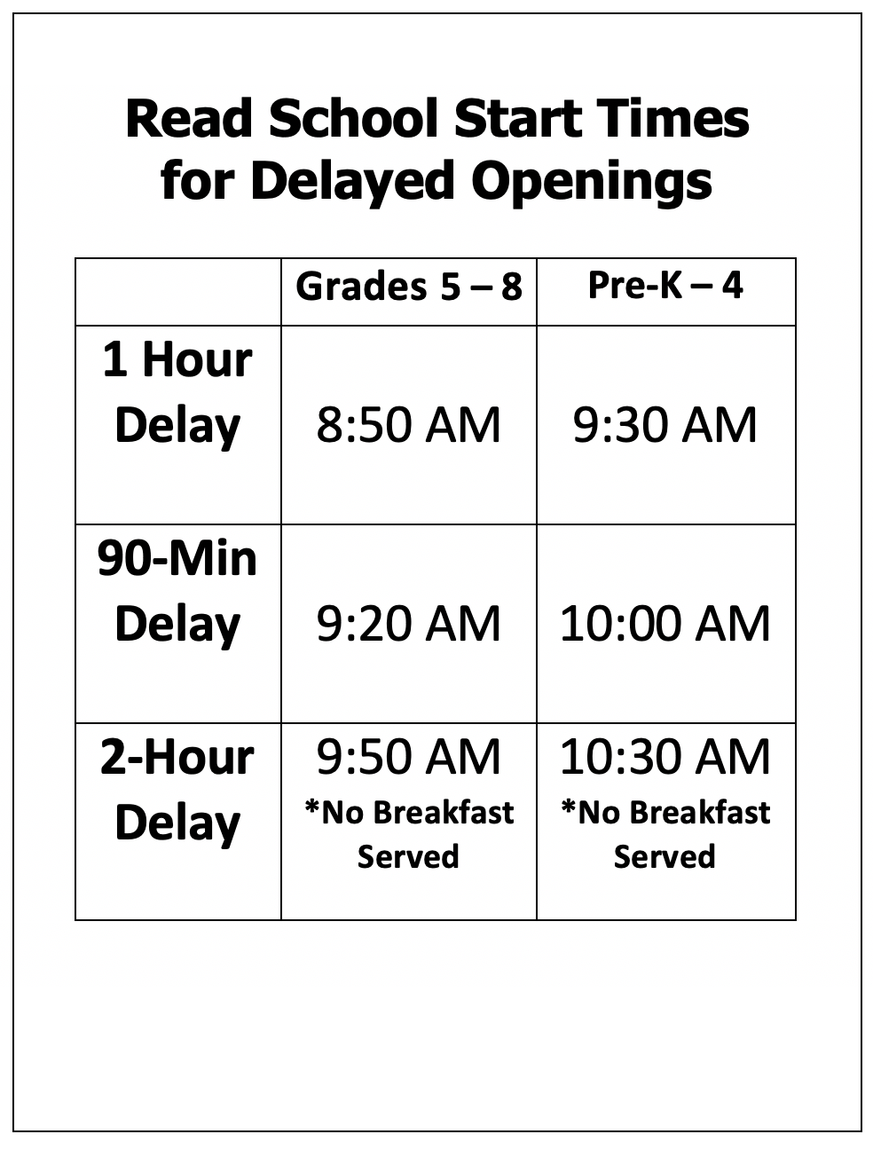 Delayed Openings
