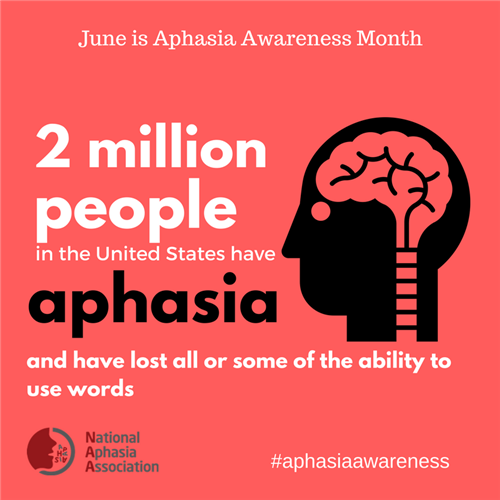 Aphasia Awareness