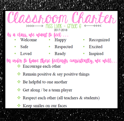 All classrooms create a charter to describe how they want to feel at school.