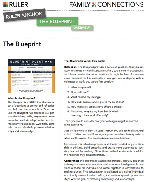 Blueprint Flyer